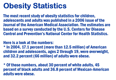 Cause And Effect Obesity Essay